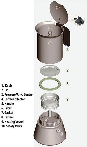 Stove Top - Bialetti Venus Stainless Steel 6-cup